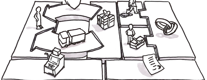 Backwards-Business-Model-Canvas