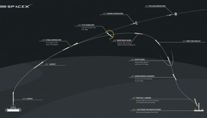 spacex-reusable-rocket-test.0