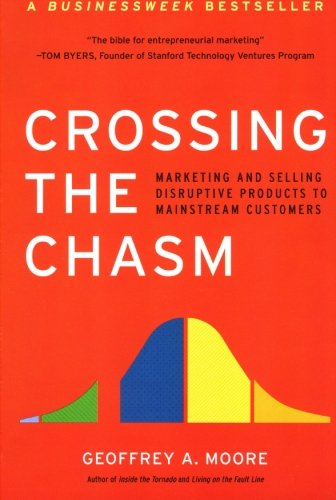 crossing chasm 15marches